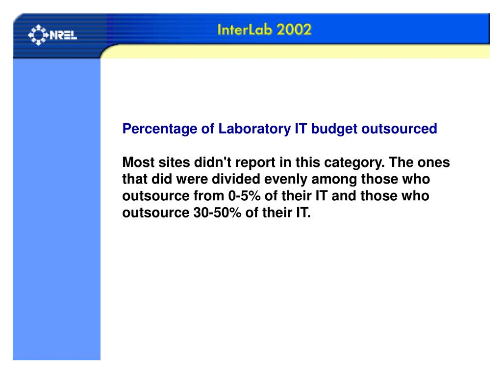 Percentage of Laboratory IT budget outsourced