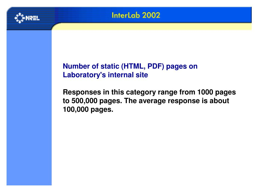 Number of static (HTML, PDF) pages on Laboratory's internal site