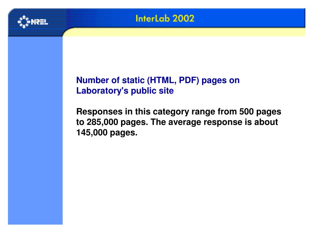 Number of static (HTML, PDF) pages on Laboratory's public site