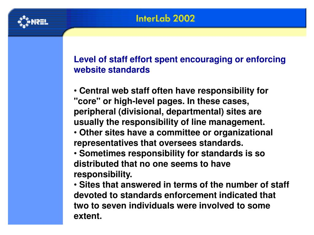 Level of staff effort spent encouraging or enforcing website standards