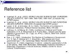 reference list2