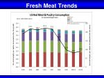 fresh meat trends