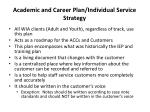 academic and career plan individual service strategy