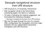 decouple navigational structure from uri structure