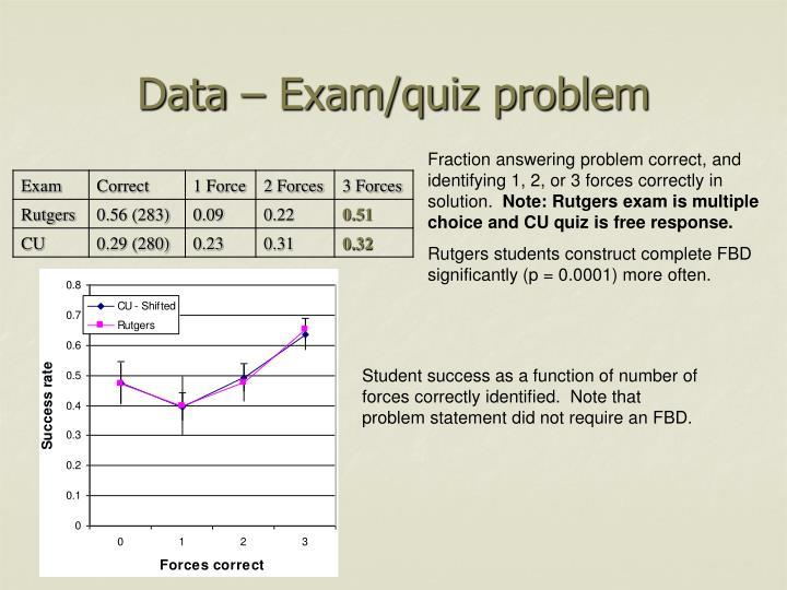 Data – Exam/quiz problem