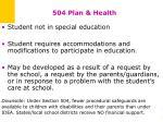 504 plan health