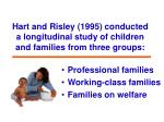 hart and risley 1995 conducted a longitudinal study of children and families from three groups