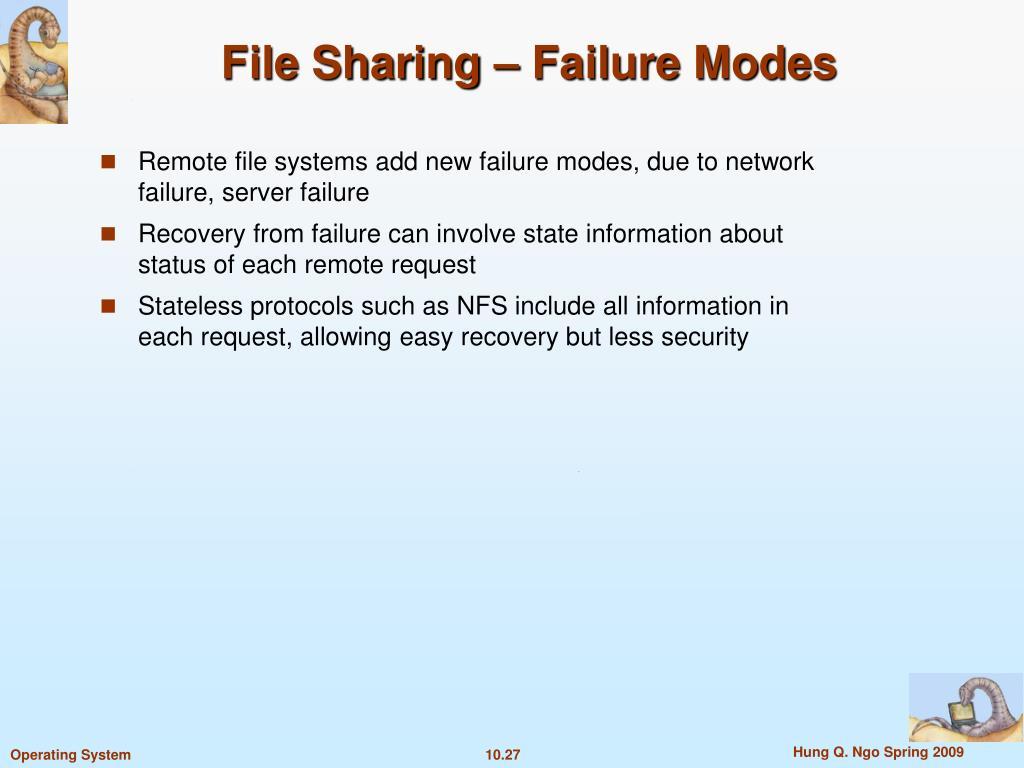 File Sharing – Failure Modes