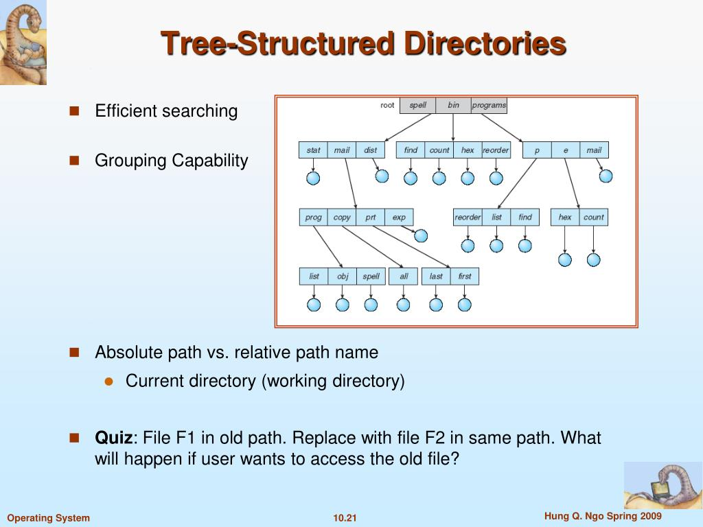 Tree-Structured Directories