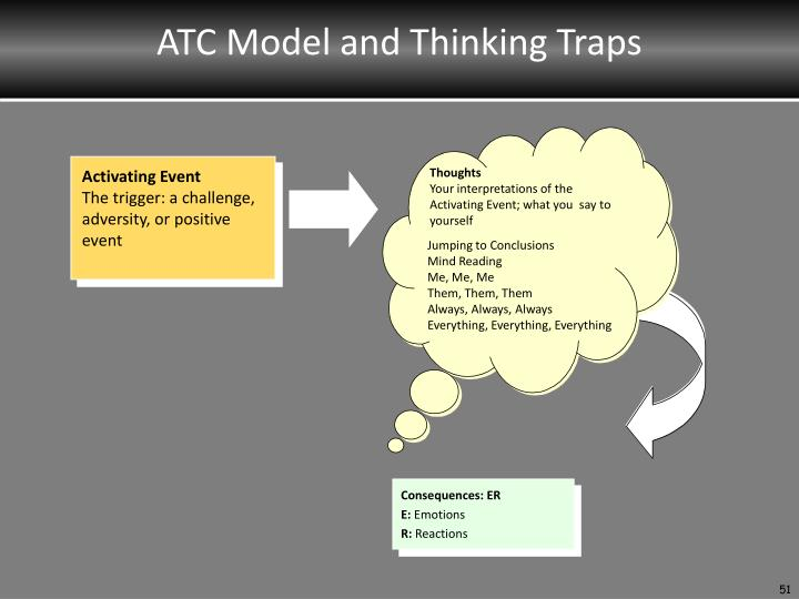 ATC Model and Thinking Traps