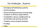 our challenges systemic