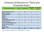 summary of sessions on parks and protected areas