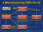 a manufacturing dns world