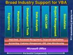 broad industry support for vba