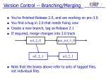 version control branching merging