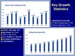 key growth statistics