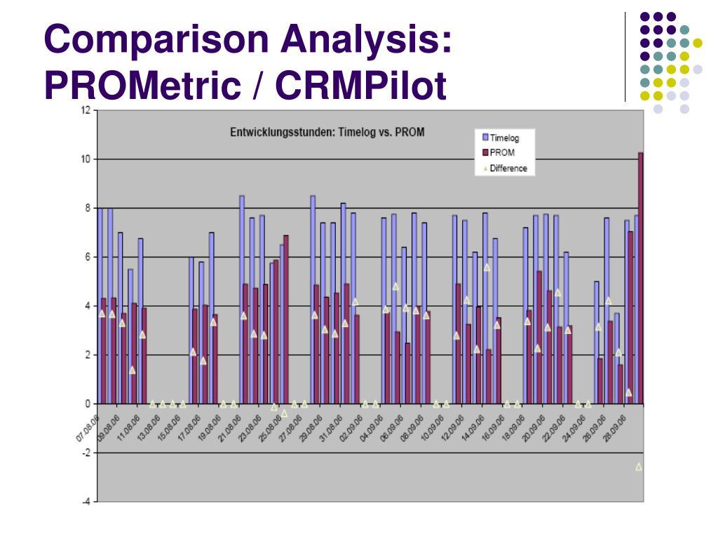 Comparison Analysis: