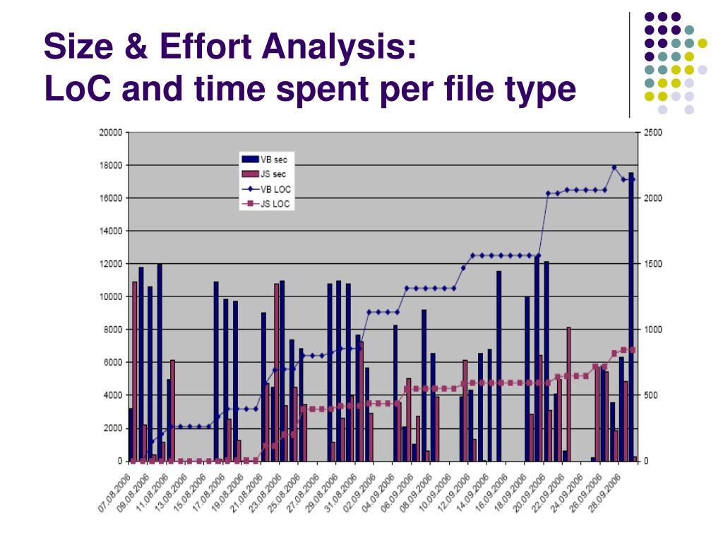 Size & Effort Analysis:
