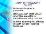 wsha board resolution may 2003