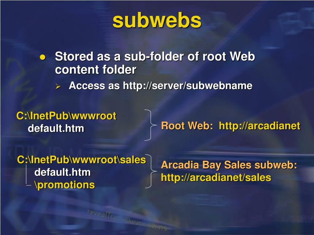 subwebs