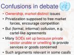 confusions in debate