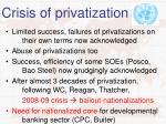 crisis of privatization