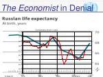 the economist in denial