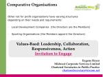 comparative organisations