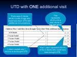 utd with one additional visit