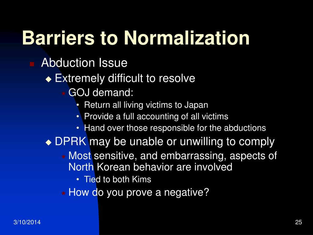 Barriers to Normalization