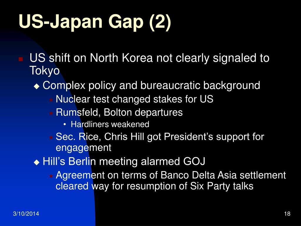 US-Japan Gap (2)