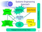 systems engineering approach