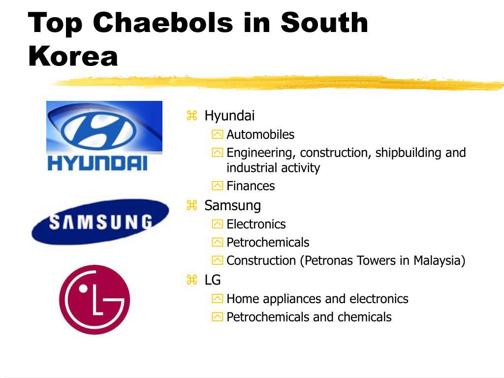 Top Chaebols in South Korea
