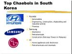 top chaebols in south korea