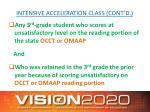 intensive acceleration class cont d
