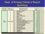 dept of energy citizen s report summary