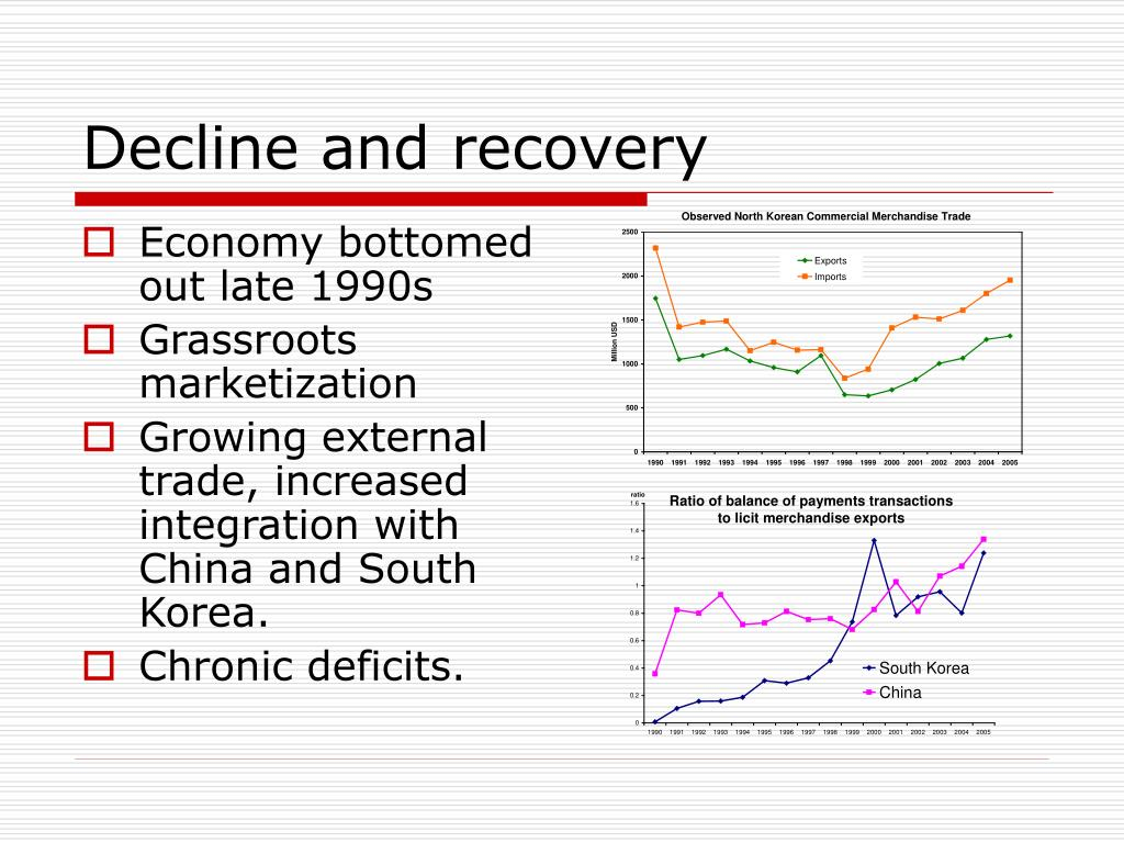 Decline and recovery