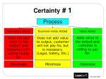 certainty 1