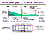 modeling throughput of cell be eib worst case