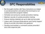 spc responsibilities