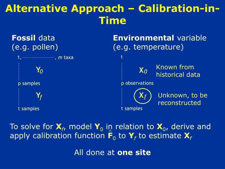Alternative Approach – Calibration-in-Time