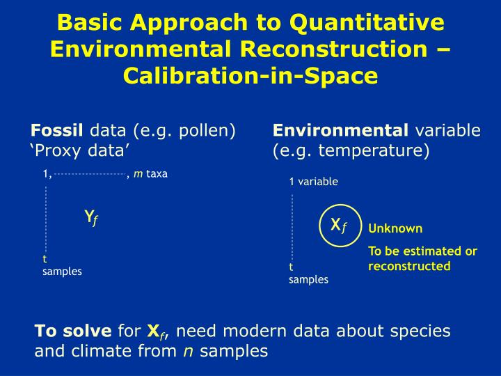 Basic Approach to Quantitative Environmental Reconstruction – Calibration-in-Space
