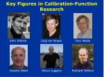 key figures in calibration function research