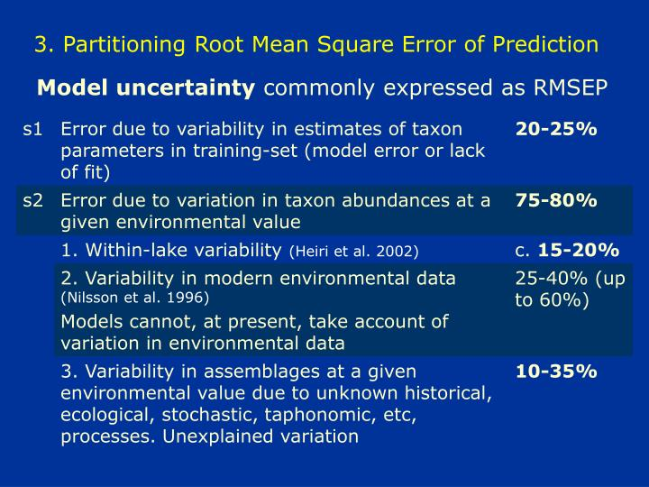 3. Partitioning Root Mean Square Error of Prediction