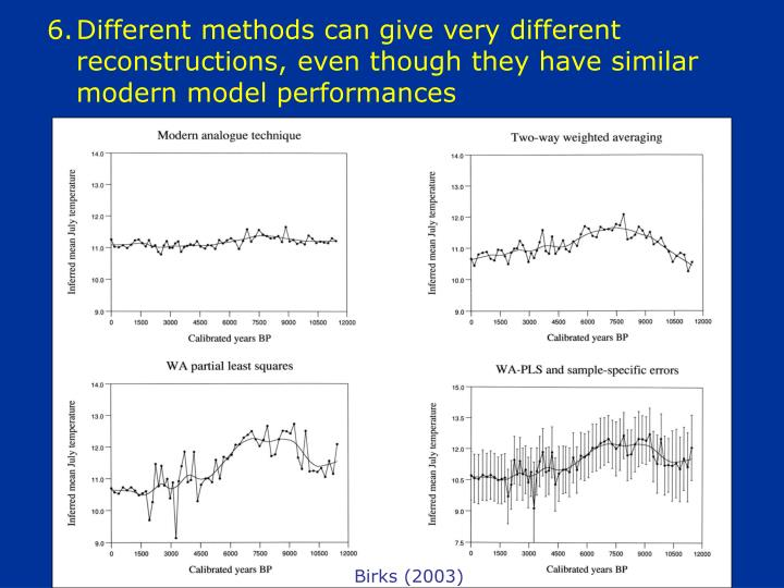 6.	Different methods can give very different reconstructions, even though they have similar modern model performances