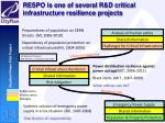 respo is one of several r d critical infrastructure resilience projects