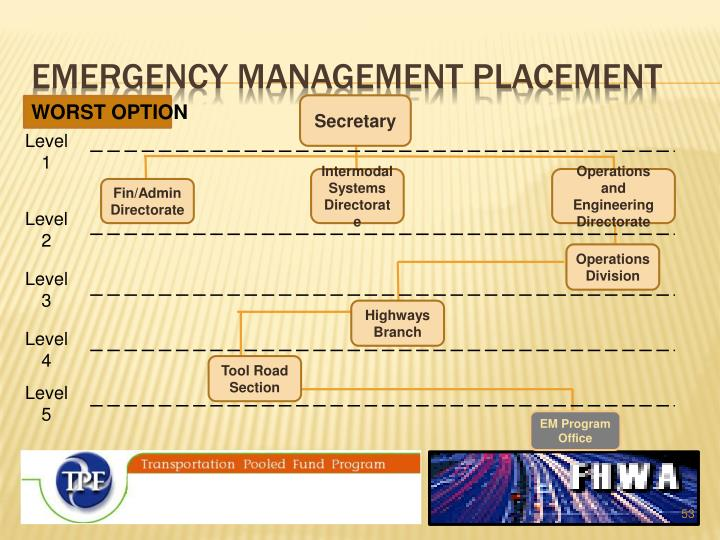Emergency management placement