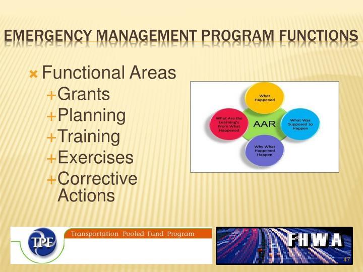 Emergency management Program Functions