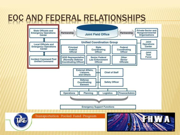 EOC and federal relationships