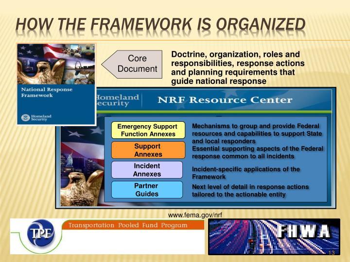 How the Framework is Organized